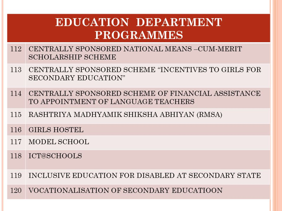 EDUCATION DEPARTMENT PROGRAMMES
