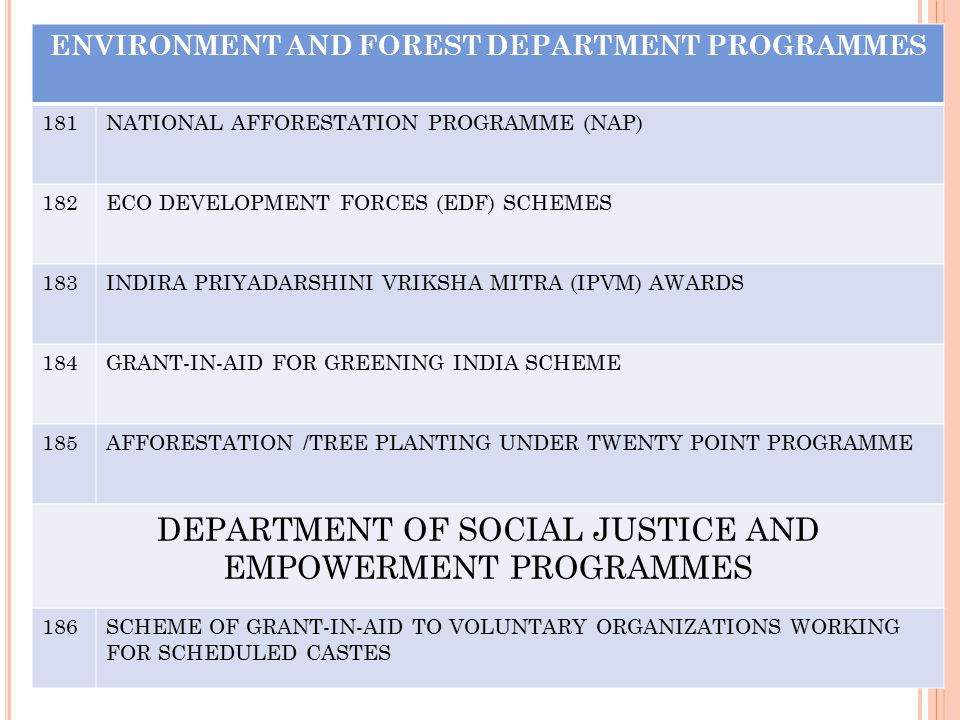 ENVIRONMENT AND FOREST DEPARTMENT PROGRAMMES