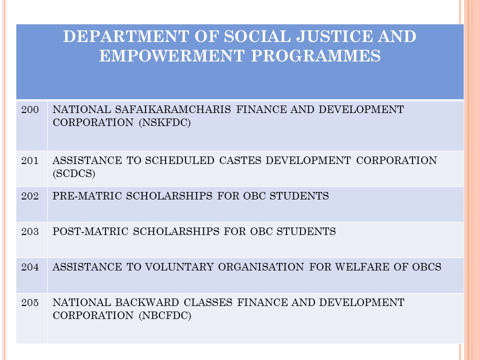 DEPARTMENT OF SOCIAL JUSTICE AND EMPOWERMENT PROGRAMMES