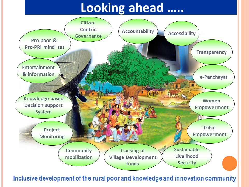 Looking ahead ….. Citizen. Centric. Governance. Accountability. Accessibility. Pro-poor & Pro-PRI mind set.