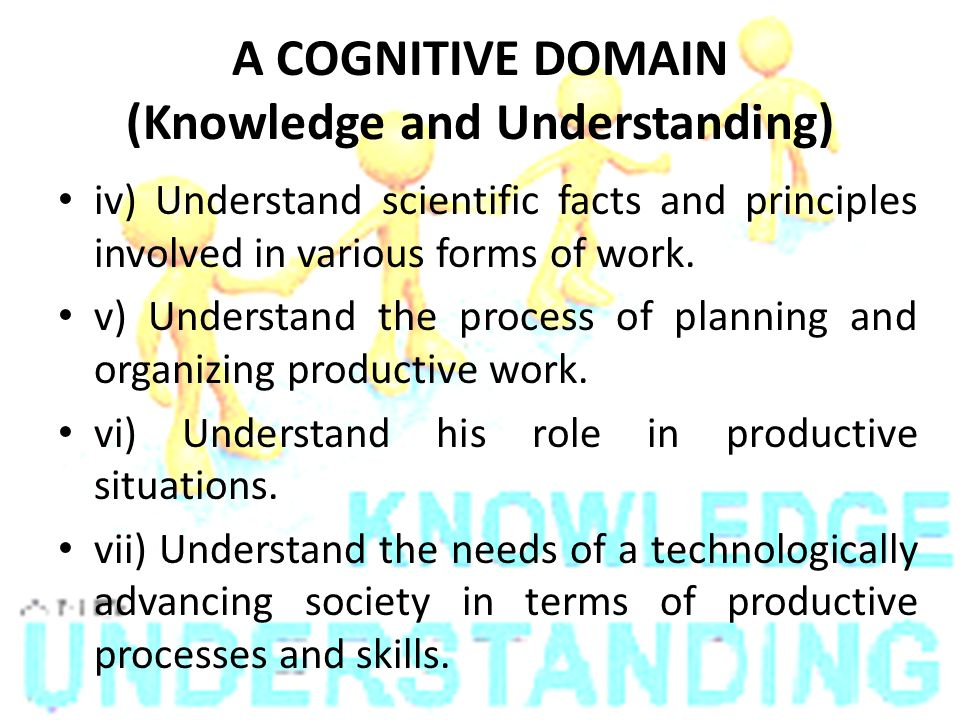 A COGNITIVE DOMAIN (Knowledge and Understanding)