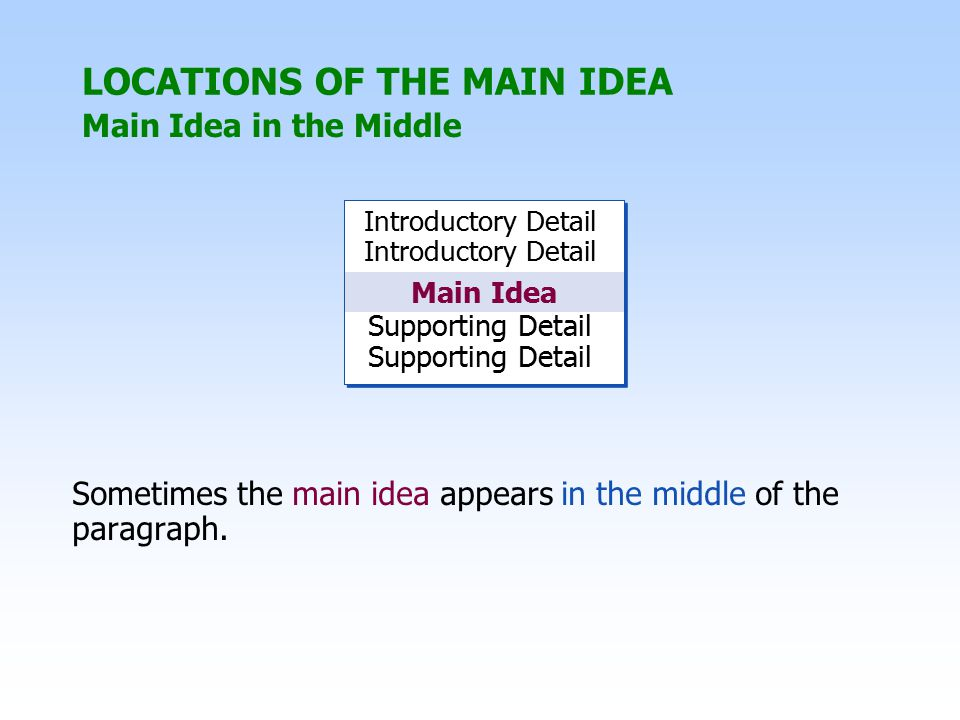 LOCATIONS OF THE MAIN IDEA