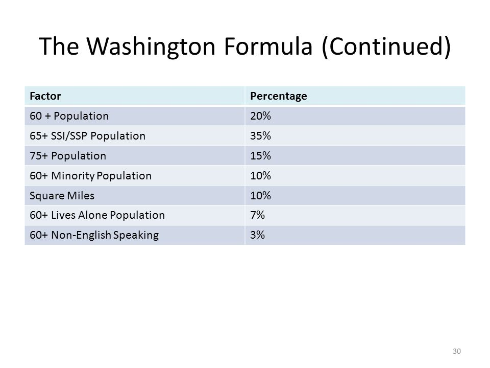 The Washington Formula (Continued)