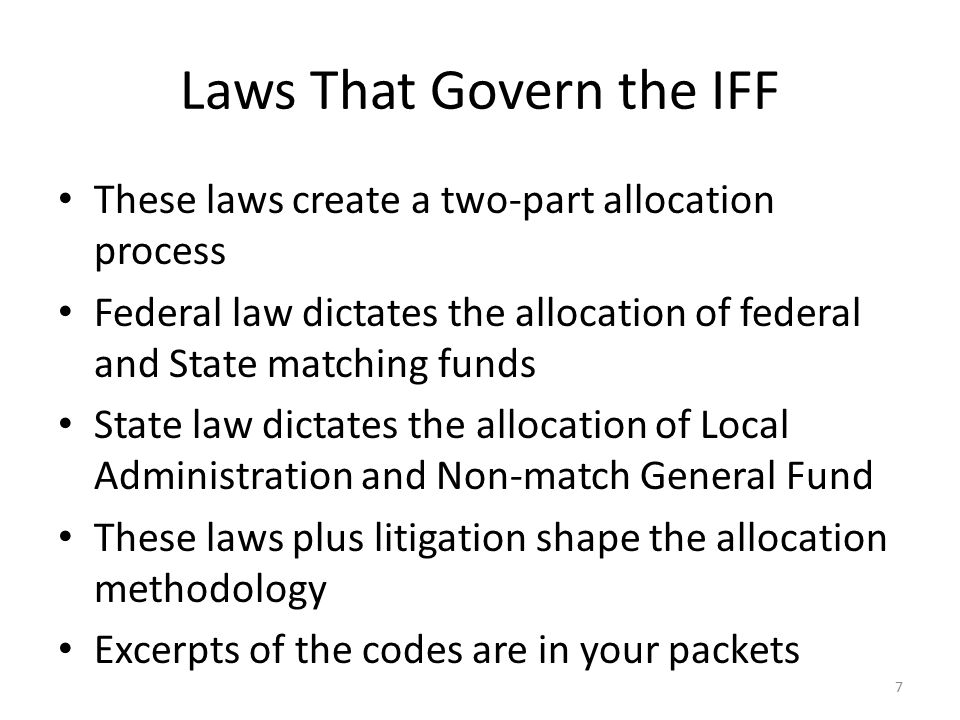 Laws That Govern the IFF