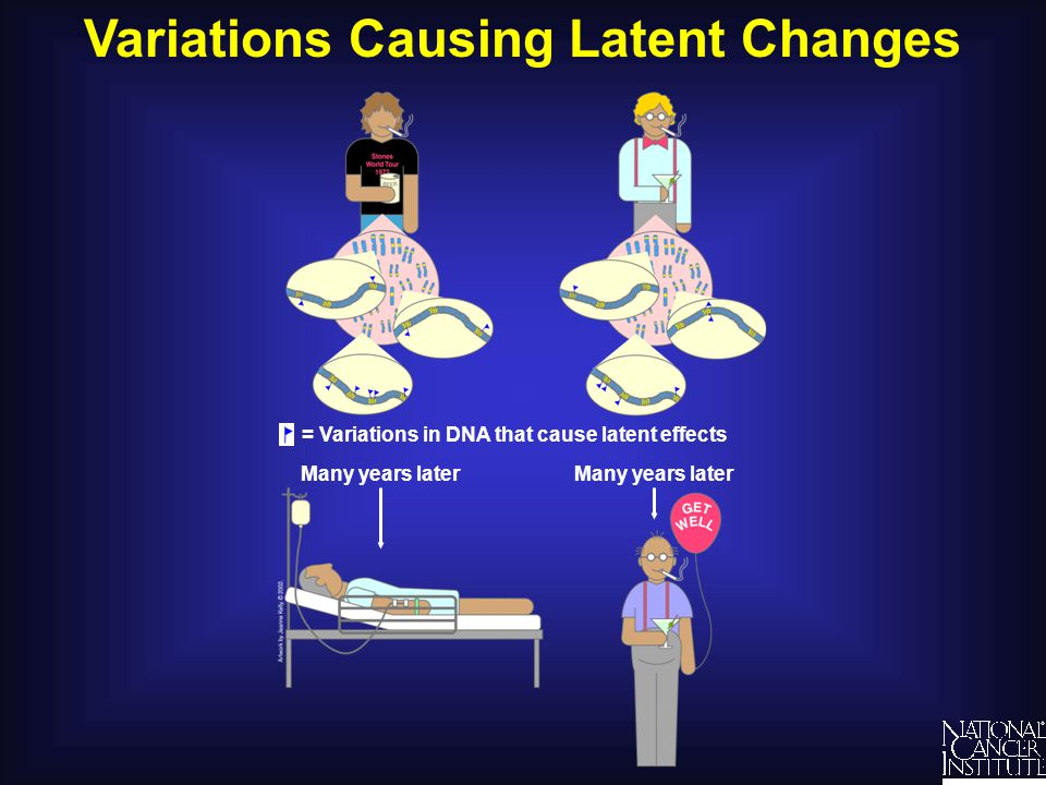 Variations Causing Latent Changes
