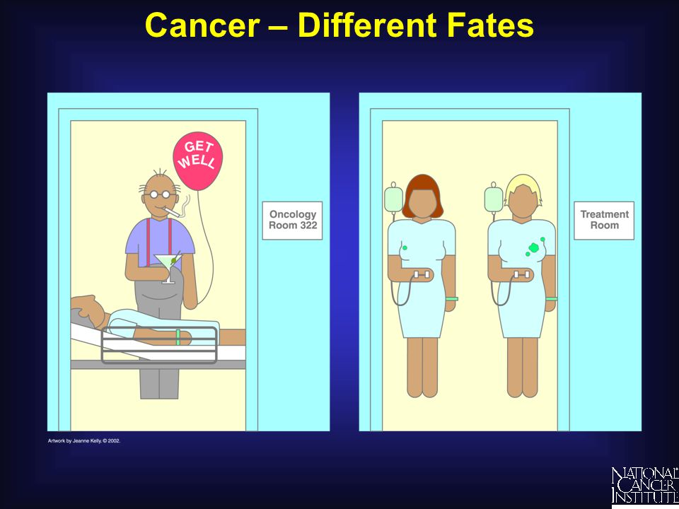 Cancer – Different Fates