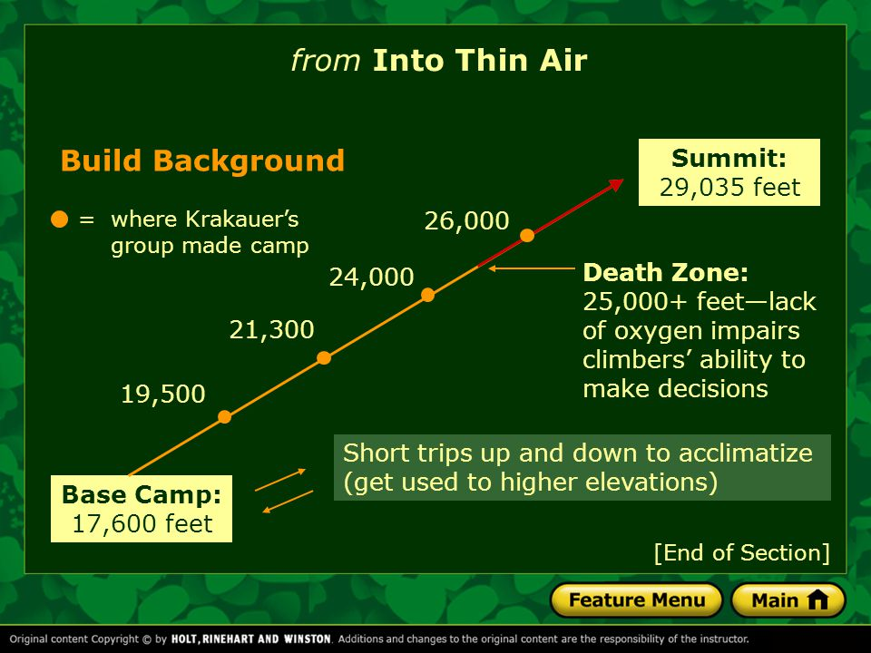 from Into Thin Air Build Background Summit: 29,035 feet 26,000