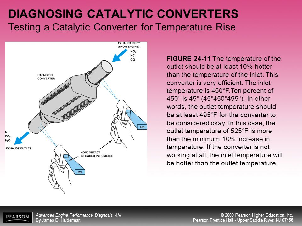 DIAGNOSING CATALYTIC CONVERTERS Testing a Catalytic Converter for Temperature Rise