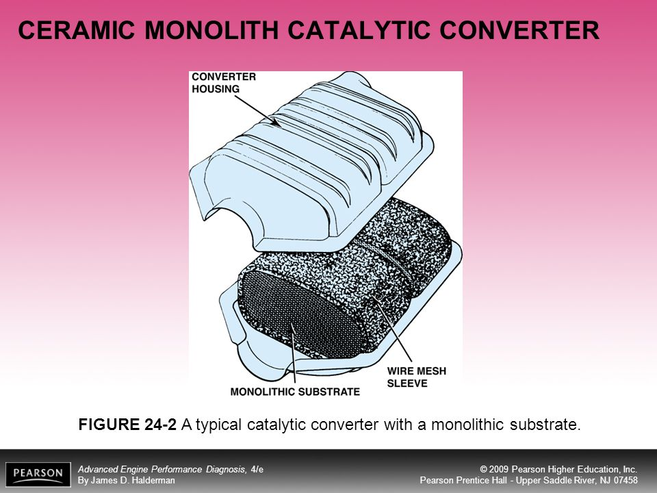 CERAMIC MONOLITH CATALYTIC CONVERTER