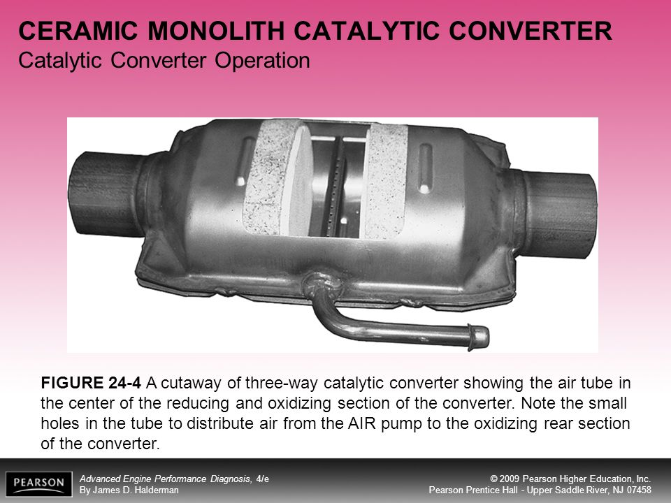 CERAMIC MONOLITH CATALYTIC CONVERTER Catalytic Converter Operation