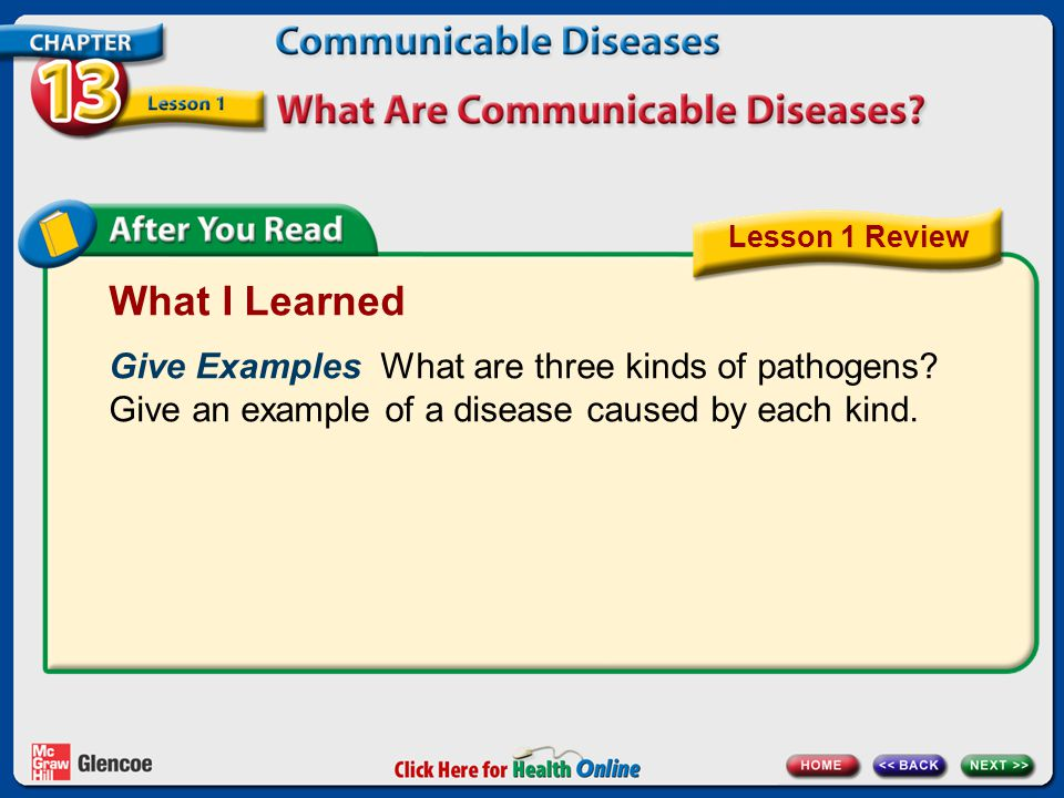 Lesson 1 Review What I Learned. Give Examples What are three kinds of pathogens Give an example of a disease caused by each kind.