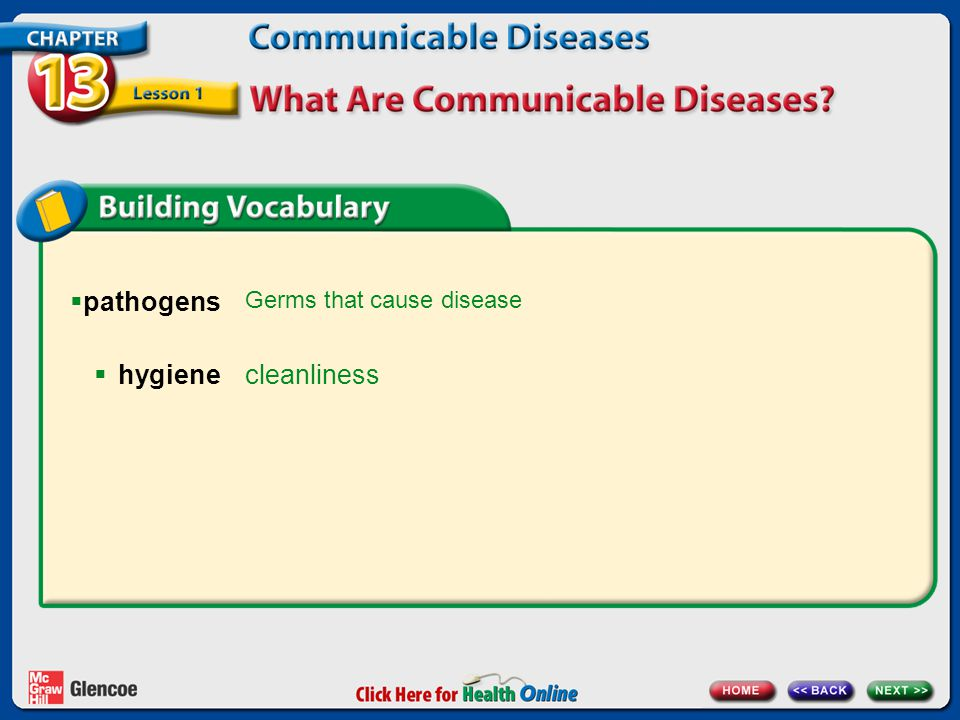 pathogens cleanliness hygiene Germs that cause disease