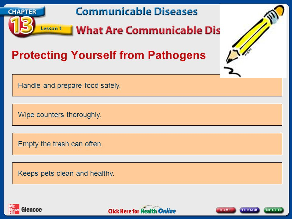 Protecting Yourself from Pathogens
