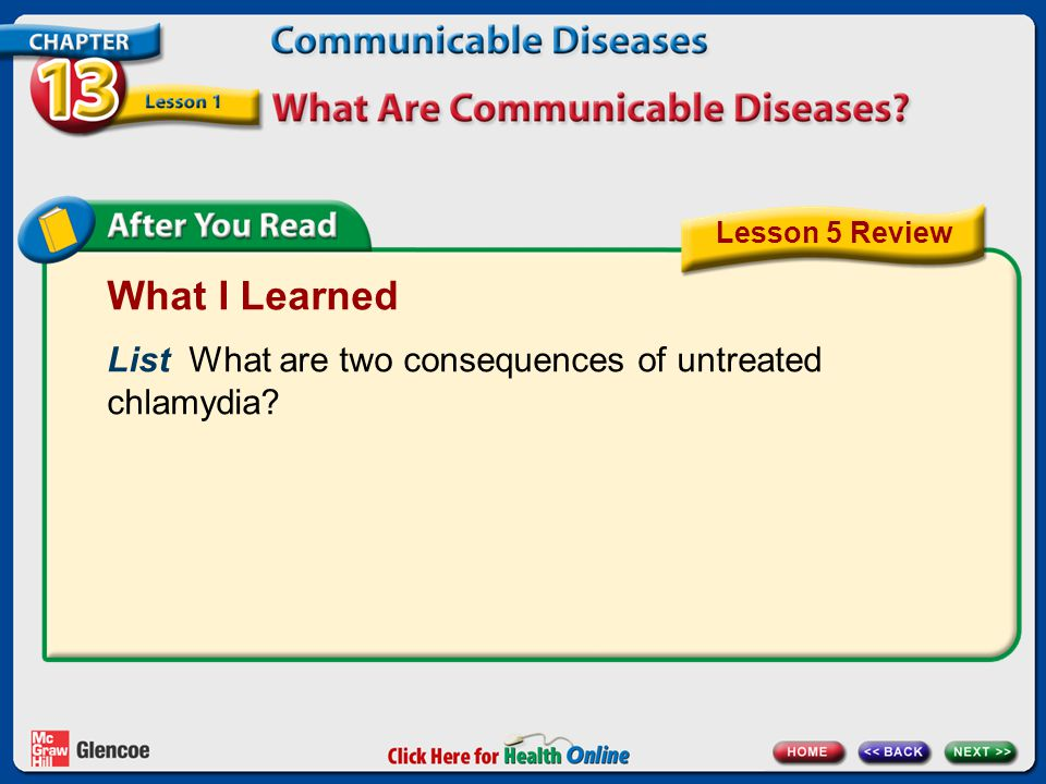 What I Learned List What are two consequences of untreated chlamydia
