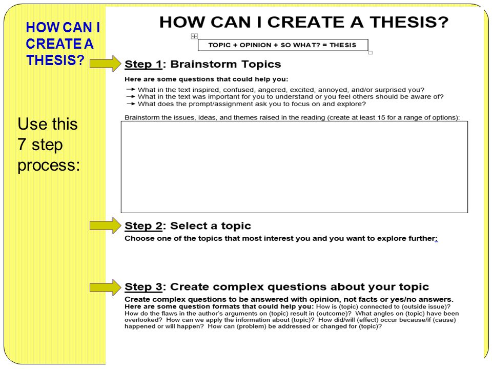 HOW CAN I CREATE A THESIS
