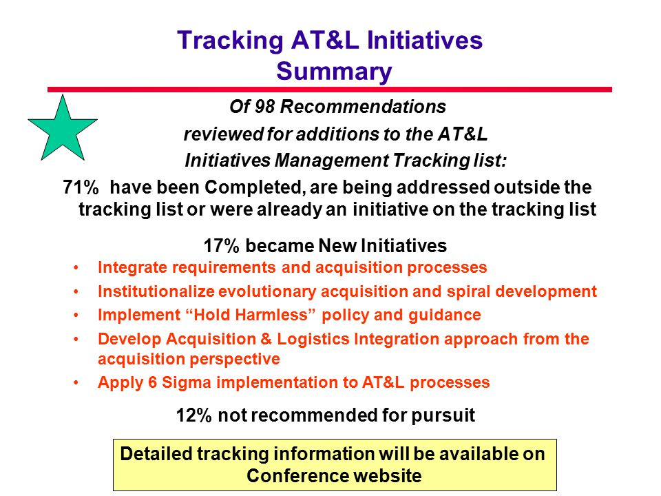 Tracking AT&L Initiatives Summary