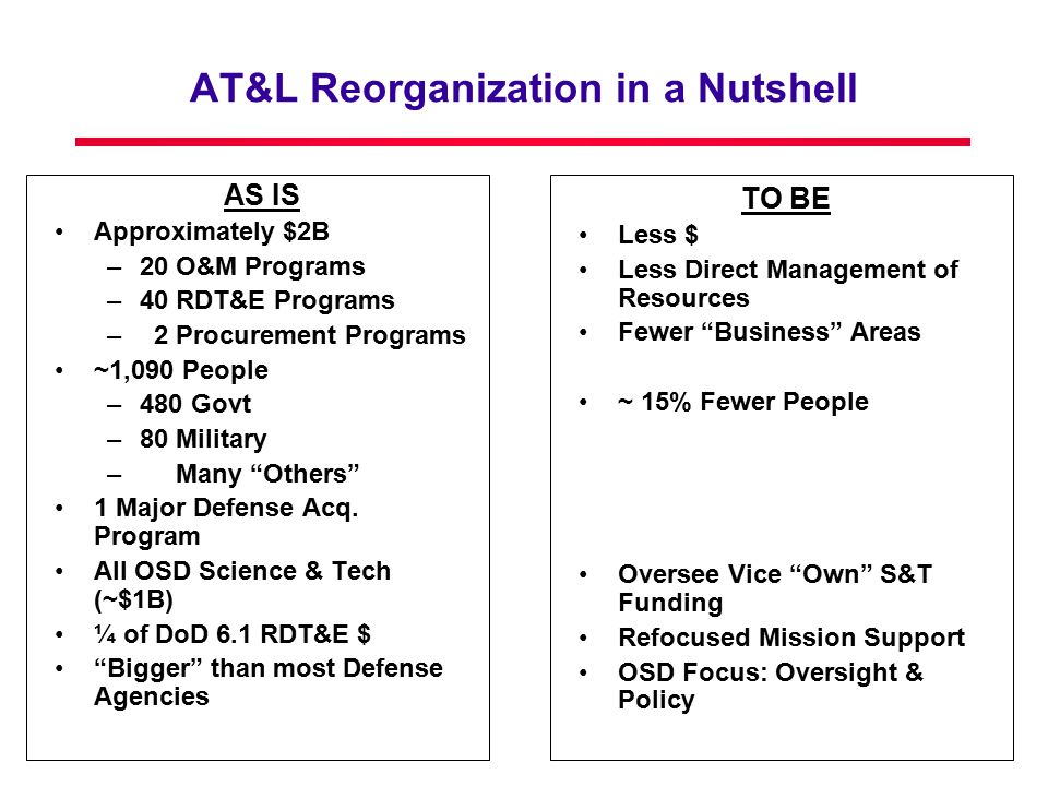 AT&L Reorganization in a Nutshell