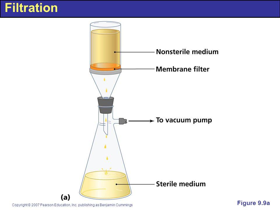 Filtration Figure 9.9a