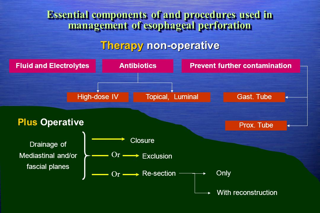 Therapy non-operative