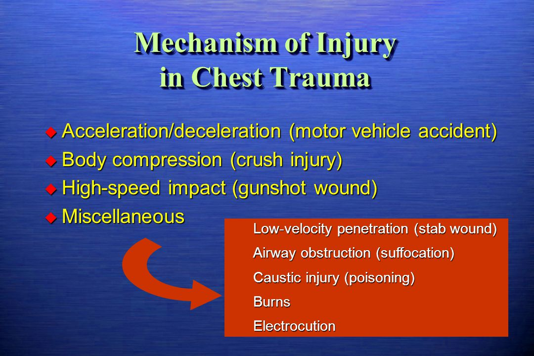 Mechanism of Injury in Chest Trauma