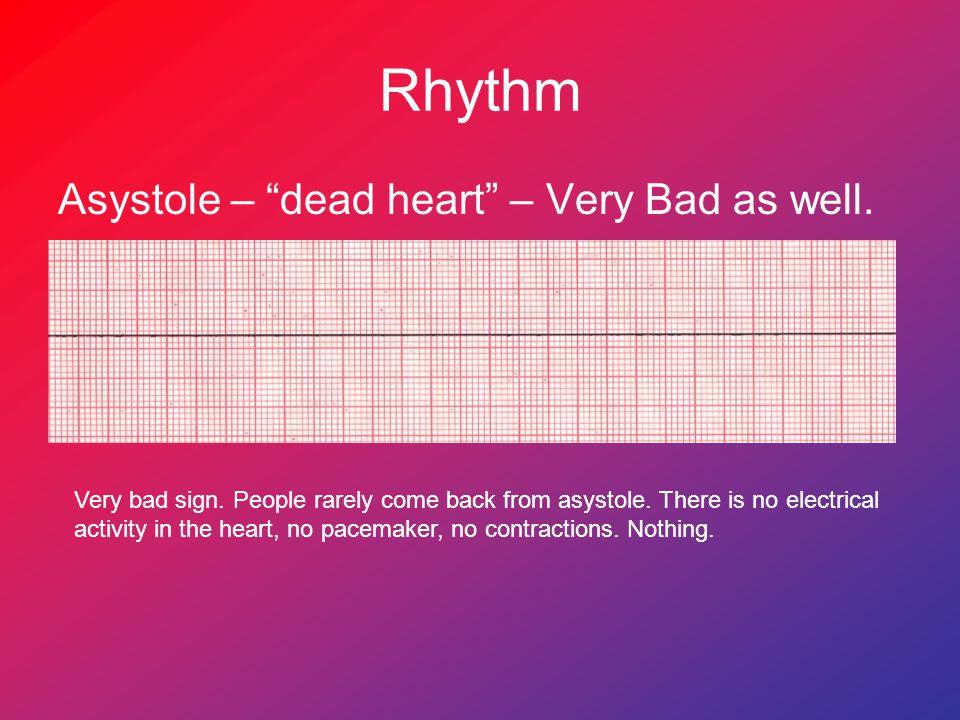 Rhythm Asystole – dead heart – Very Bad as well.