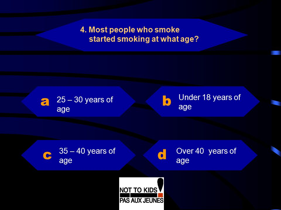 a b c d 4. Most people who smoke started smoking at what age