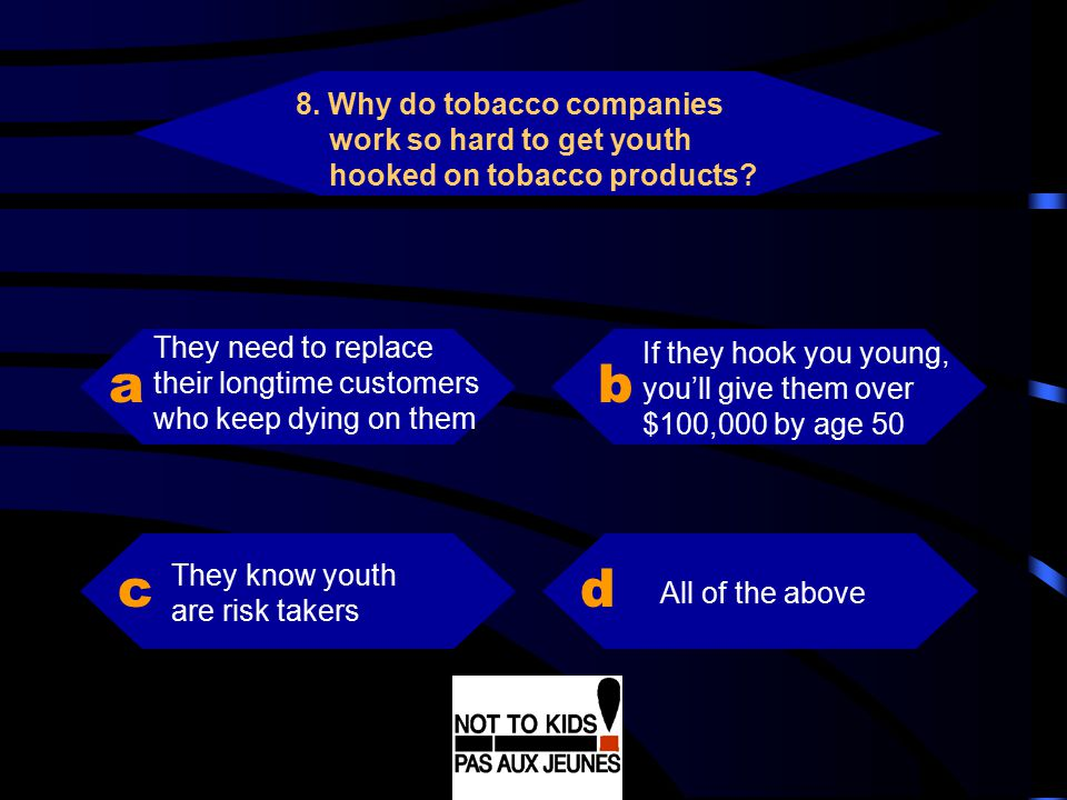 8. Why do tobacco companies work so hard to get youth hooked on tobacco products