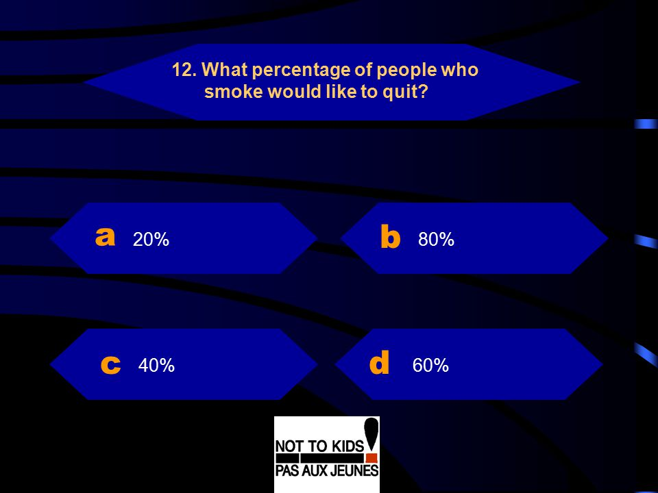 a b c d 12. What percentage of people who smoke would like to quit