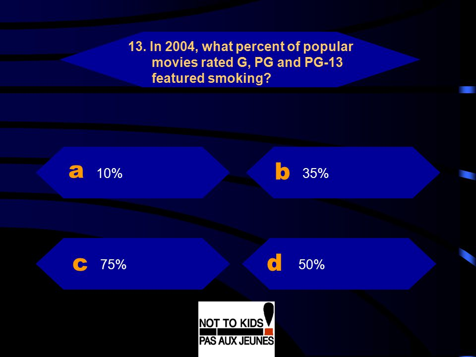 13. In 2004, what percent of popular movies rated G, PG and PG-13 featured smoking