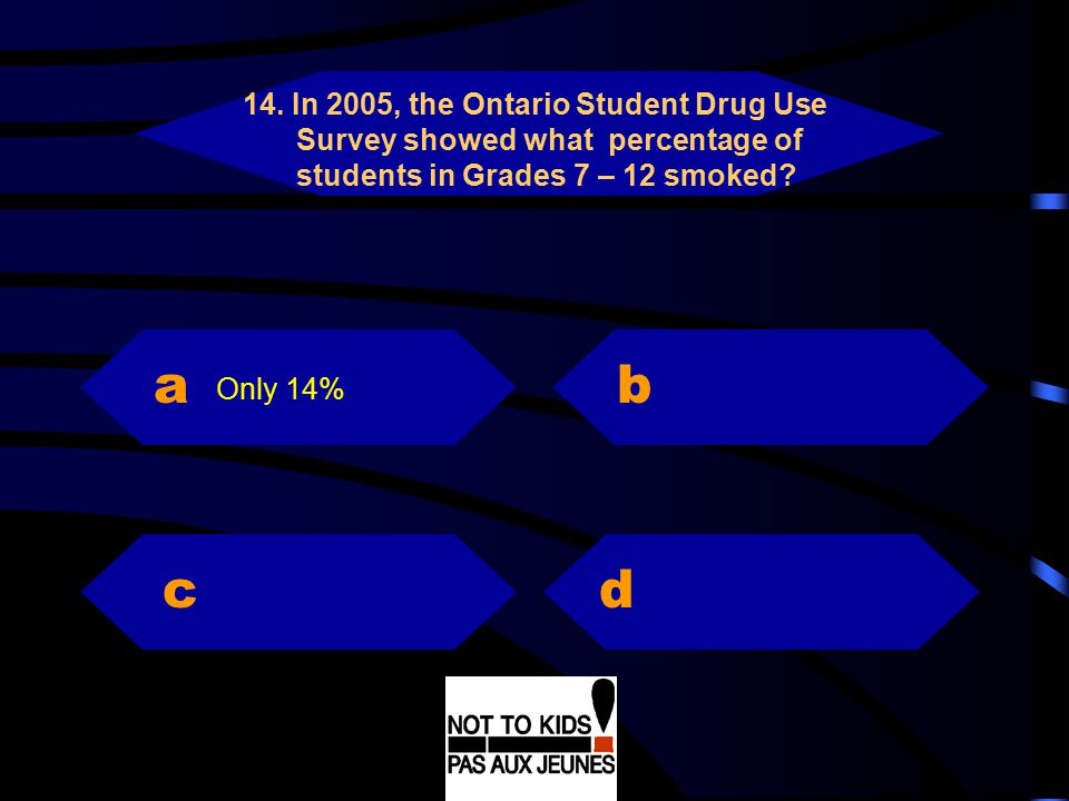 14. In 2005, the Ontario Student Drug Use Survey showed what percentage of students in Grades 7 – 12 smoked