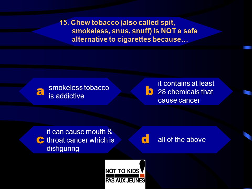 15. Chew tobacco (also called spit, smokeless, snus, snuff) is NOT a safe alternative to cigarettes because…