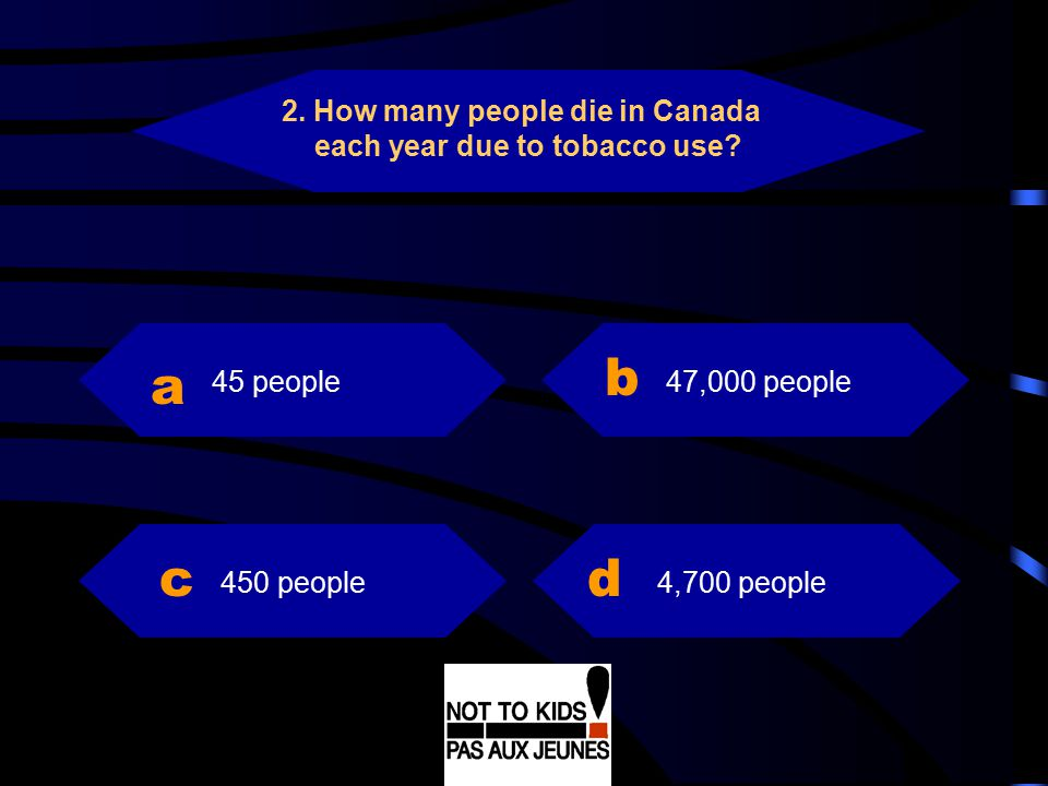 b a c d 2. How many people die in Canada each year due to tobacco use