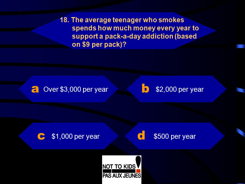18. The average teenager who smokes spends how much money every year to support a pack-a-day addiction (based on $9 per pack)