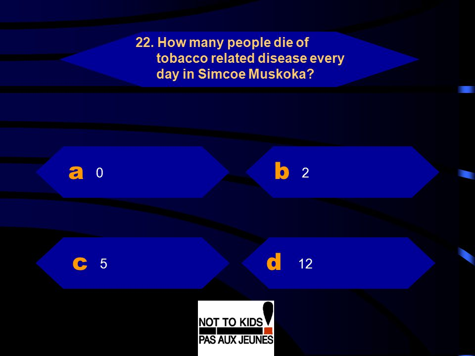 22. How many people die of tobacco related disease every day in Simcoe Muskoka