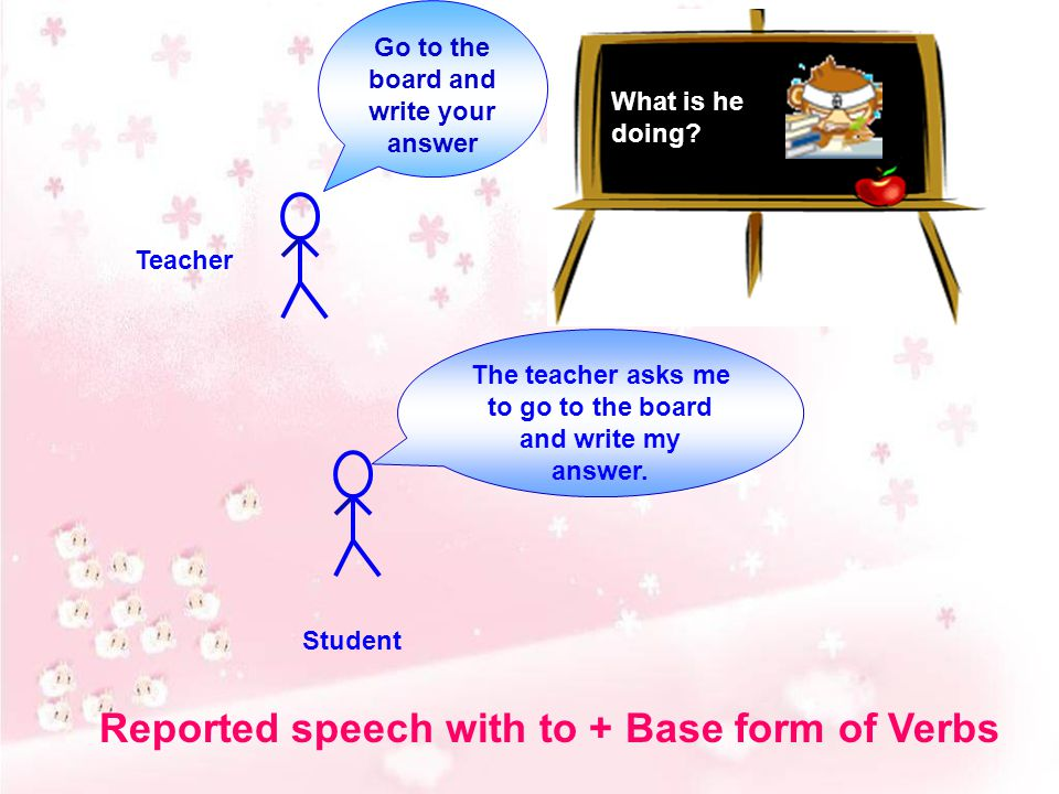 Reported speech with to + Base form of Verbs