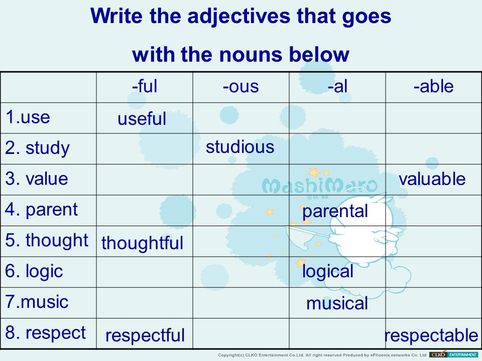 Write the adjectives that goes