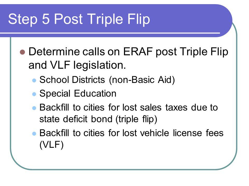 Step 5 Post Triple Flip Determine calls on ERAF post Triple Flip and VLF legislation. School Districts (non-Basic Aid)