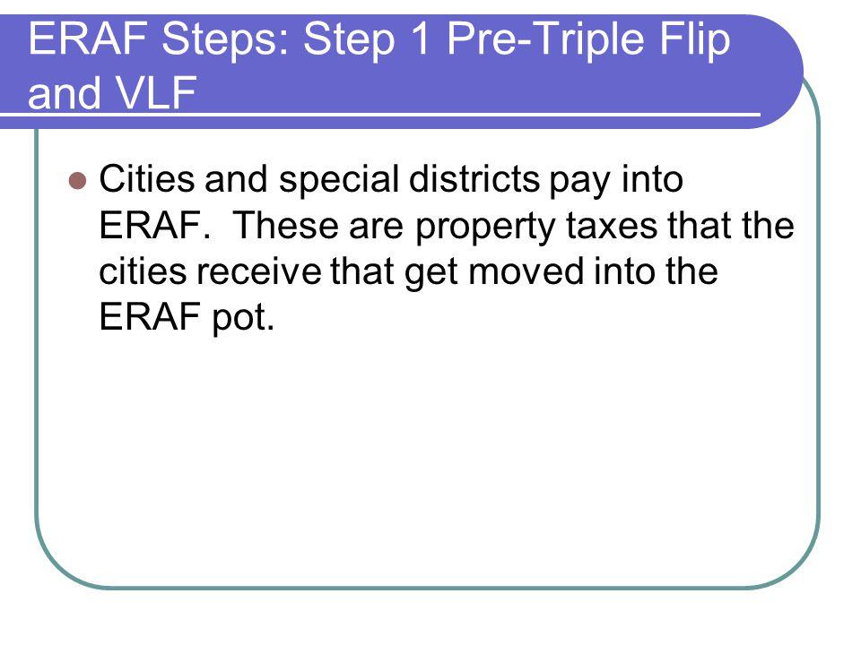 ERAF Steps: Step 1 Pre-Triple Flip and VLF
