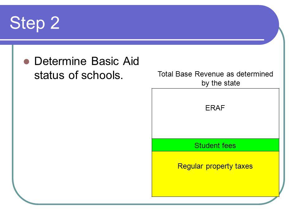 Step 2 Determine Basic Aid status of schools.