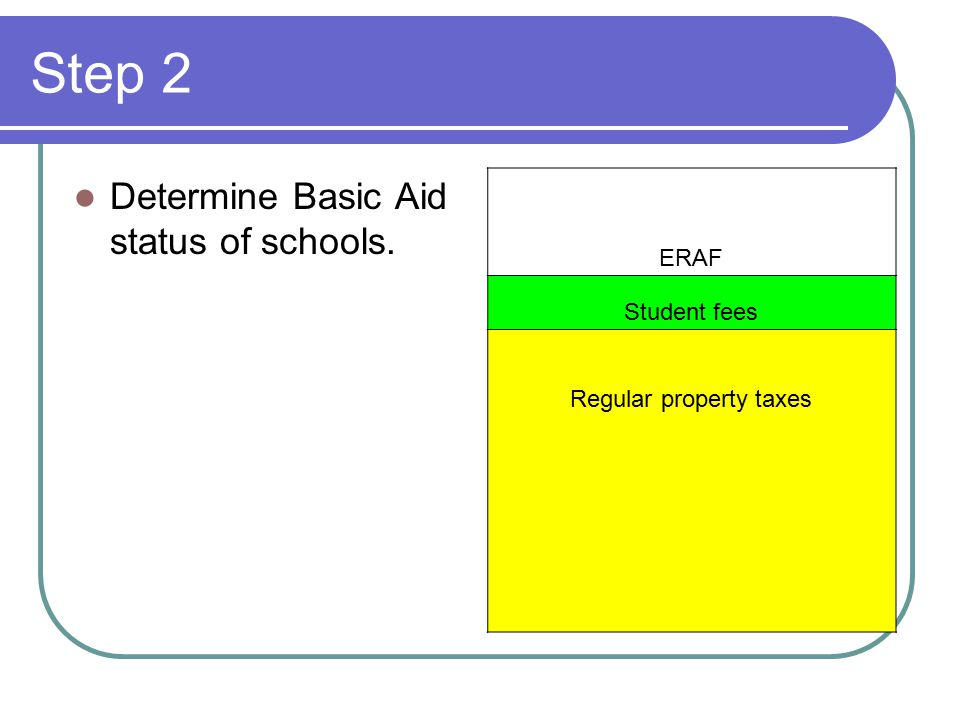 Regular property taxes