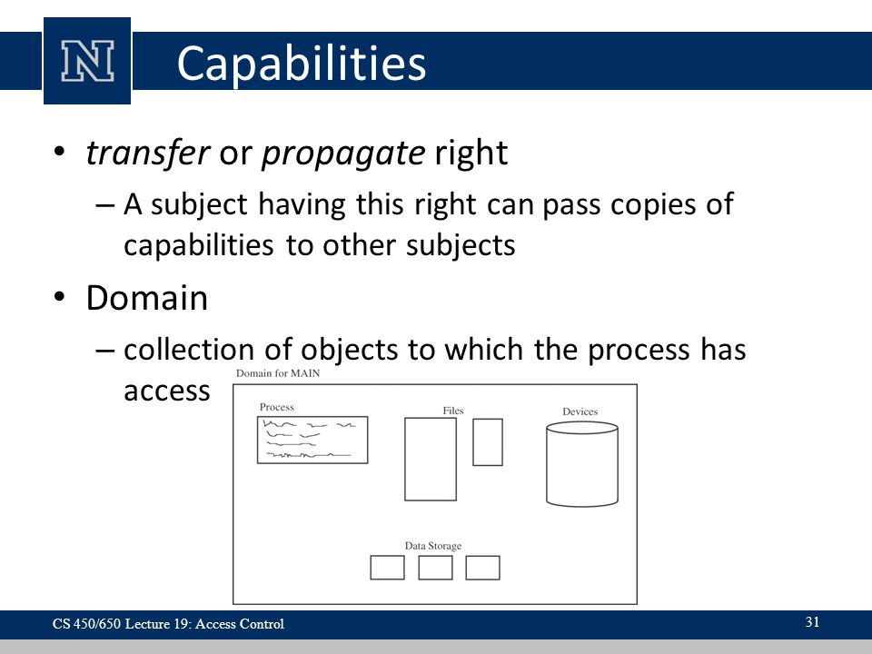 Capabilities transfer or propagate right Domain
