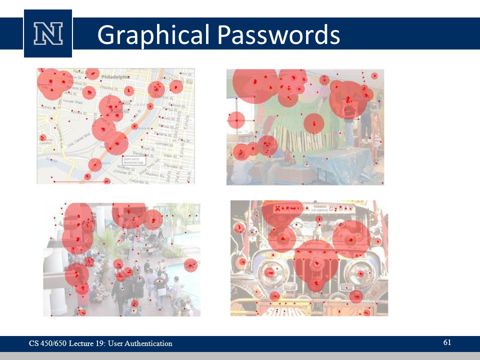 Graphical Passwords CS 450/650 Lecture 19: User Authentication