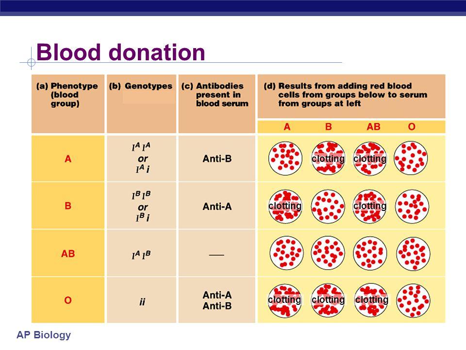Blood donation clotting clotting clotting clotting clotting clotting