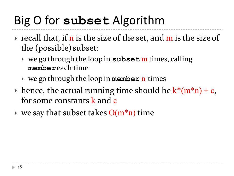 Big O for subset Algorithm