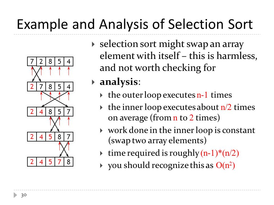 Example and Analysis of Selection Sort