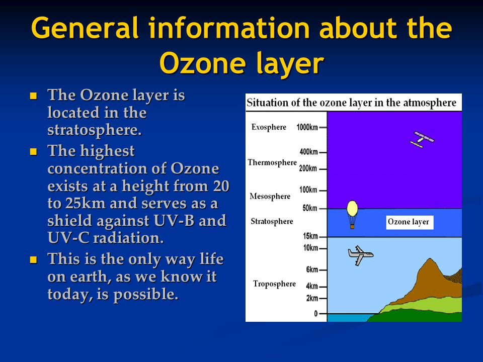 General information about the Ozone layer