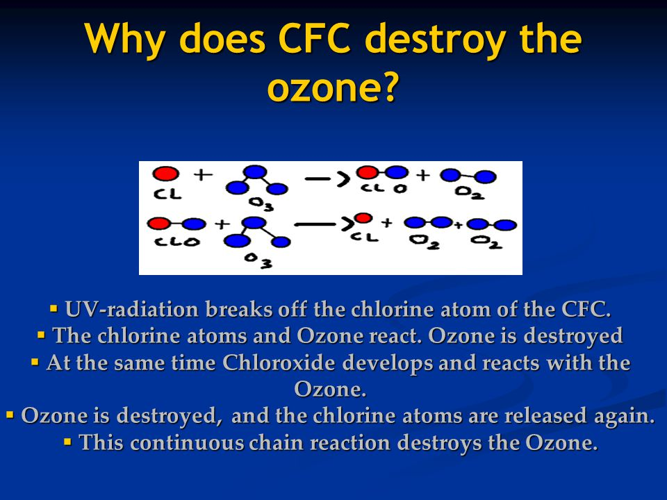 Why does CFC destroy the ozone