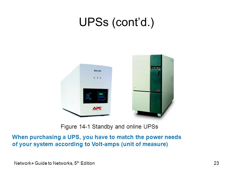 UPSs (cont'd.) Figure 14-1 Standby and online UPSs