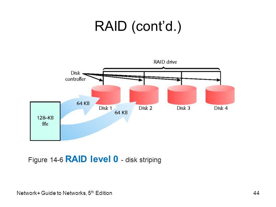 RAID (cont'd.) Figure 14-6 RAID level 0 - disk striping