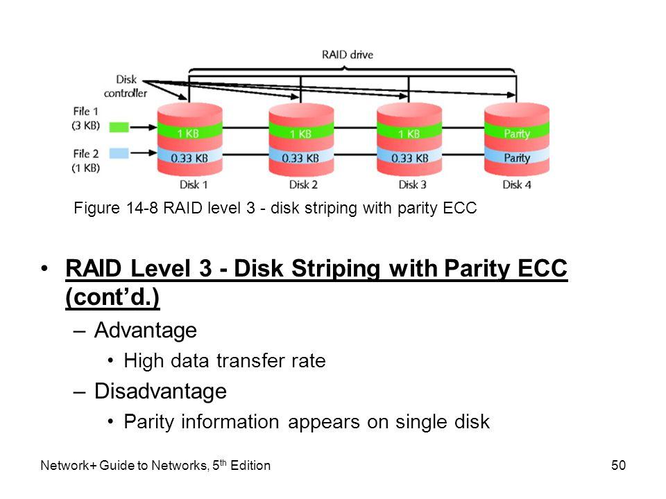 RAID Level 3 - Disk Striping with Parity ECC (cont'd.)